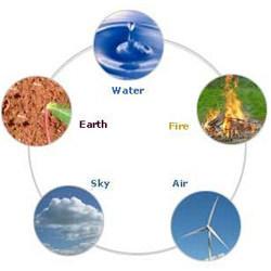 five elements of nature essay